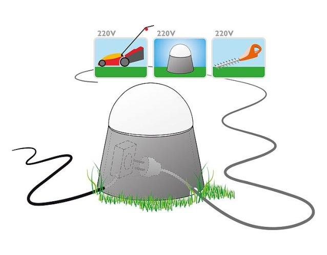 LUXOR Granicum® mit 5 m Anschlusskabel - überall im Garten eine Stromquelle