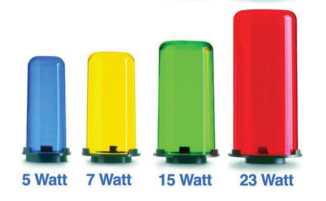 MOONLIGHT Farbfilter-Größen