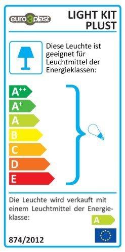 PLUST Leuchten Energie Label