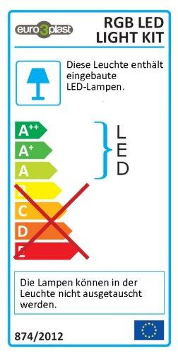 PLUST RGB LED Leuchten Energie Label